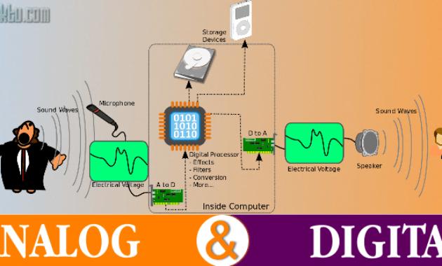 Read more about the article √ Perbedaan Teknologi Analog Dan Digital Serta Pengertiannya